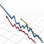 Опережающие индикаторы на Форекс