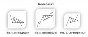 Классические фигуры - Треугольники